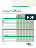 Parameter List Poc