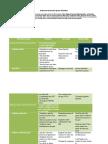 retirement investment options worksheet