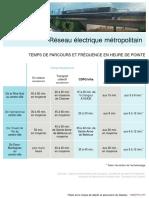 Réseau électrique métropolitain - Fréquence