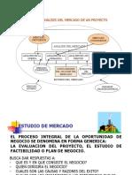 2-Estudio de mercado.pdf