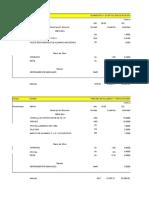 Analisis Unitarios de Rodoplast y Ventanas de Aluminio