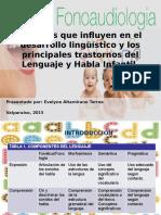 Factores Que Influyen en El Desarrollo Lingüístico y Los Principales Trastornos Del Lenguaje y Habla Infantil.