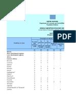 World Abortion Policies 2007