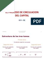 k2-s1-El Proceso de Circulacion Del Capital