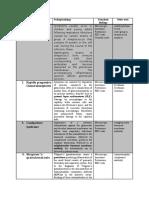 Glomerular Diseases Table