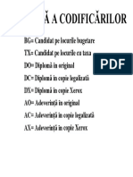 Legenda Codificarilor in Liste