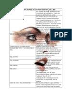 Consideraciones Para Un Buen Maquillaje