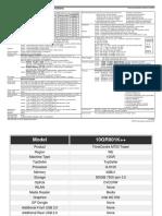M700 Datasheet