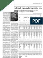Talaat Pasha's Black Book documents his