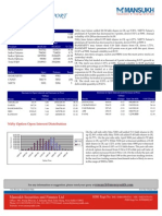 Analysis on Derivative Trading By Mansukh investment & Trading Solutions 7/5/2010