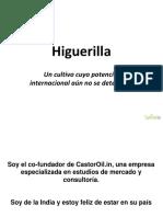 castor oil (World)