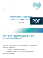 Pharmacy Board Presentation Registration What You Need to Know