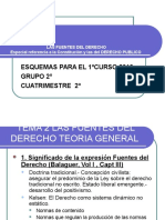 Presentacion Fuentes Del Derecho 19-5-2013