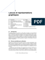 Calculs Et Représentations Graphique