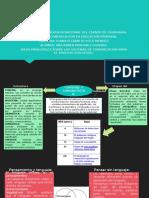 lenjuage y comunicacion ideas principales.pptx