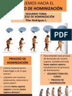 Proceso de Hominización (2)