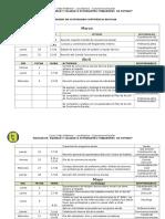 Calendario de Actividades Convivencia Escolar