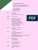 Coleta La Poeta Seleccion 0