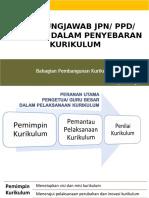 5_PERANAN_JPN_PPD_Sekolah.ppt