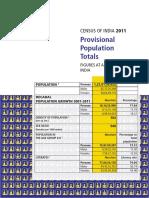 Census 2011 Provisional Population Totals