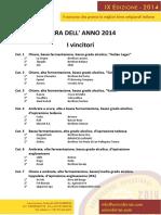 Birra Italiana 2014