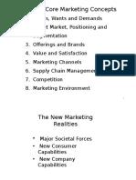 Marketing concepts