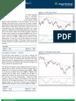 Tech Derivatives DailyReport 200416