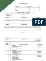 Planificación Anual Prekínder Lenguaje