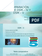 Comparación Entre Dsm – IV y Dsm –