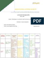 Cuadro comparativo Act2.1 (La evaluación Psicológica).pdf