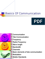 1.Basics of Communication