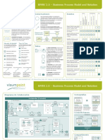 Cheatsheet BPMN 2.0 – Business Process Model and Notation