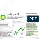 BP corporate profile