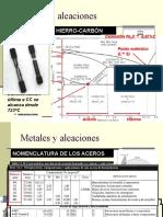 Metales y Aleaciones Metalurgia