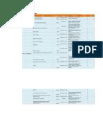 Development Plan Sheet1