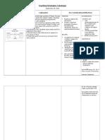 edited  teaching strategies catalogue