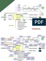 ISO 9001 Formato trabajo