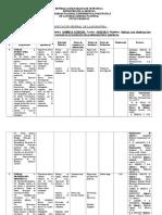 Planificacion Quimica General