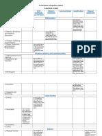 spring2016 tech integration matrix  6
