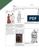 egypt to 1600 visual vocabulary