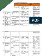 RPT KSSR (PK) THN 5-2015.doc