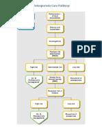Osteo PDF Version