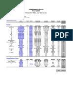 Plexi SE PCB VJ Conversion Parts List v2
