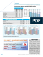 CEPCI February 2016.pdf