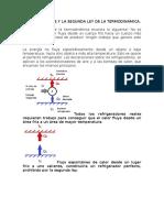 Refrigeración y 2da Ley de la Termodinámica