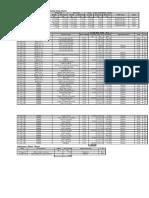 35880 Mast Unit 25April, 2016 Until 3inchLIB Run OverviewRpt