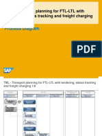 TML TM91 Process Overview en XX