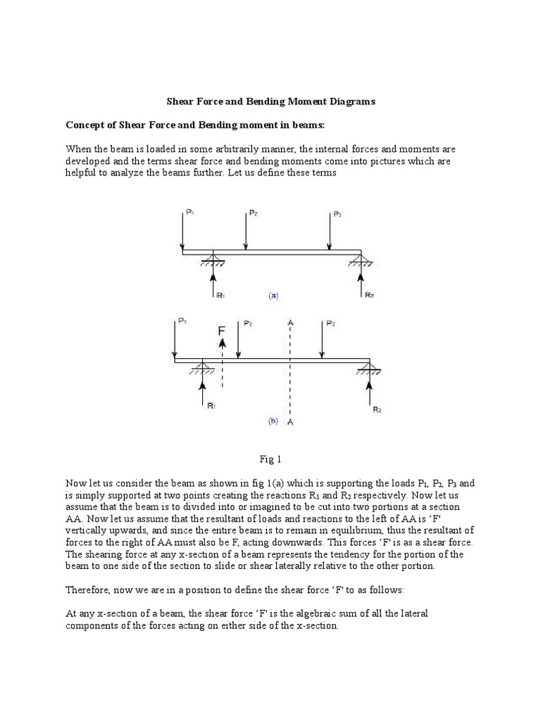 Shear Force And Bending Moment Beam Structure Cantilever Diagram Picture