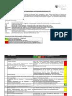 Bewertungsliste_Maßnahmen_final.pdf