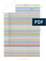 ANNEXE 4 Champs a Couvrir _document Informatif Non Contractuel